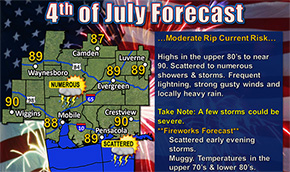 4th Forecast: Hot, 60 Percent Chance Of Rain