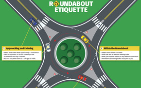'Part Yield, Part Merge, Part Merry-Go-Round' – Roundabout Opens In Escambia County